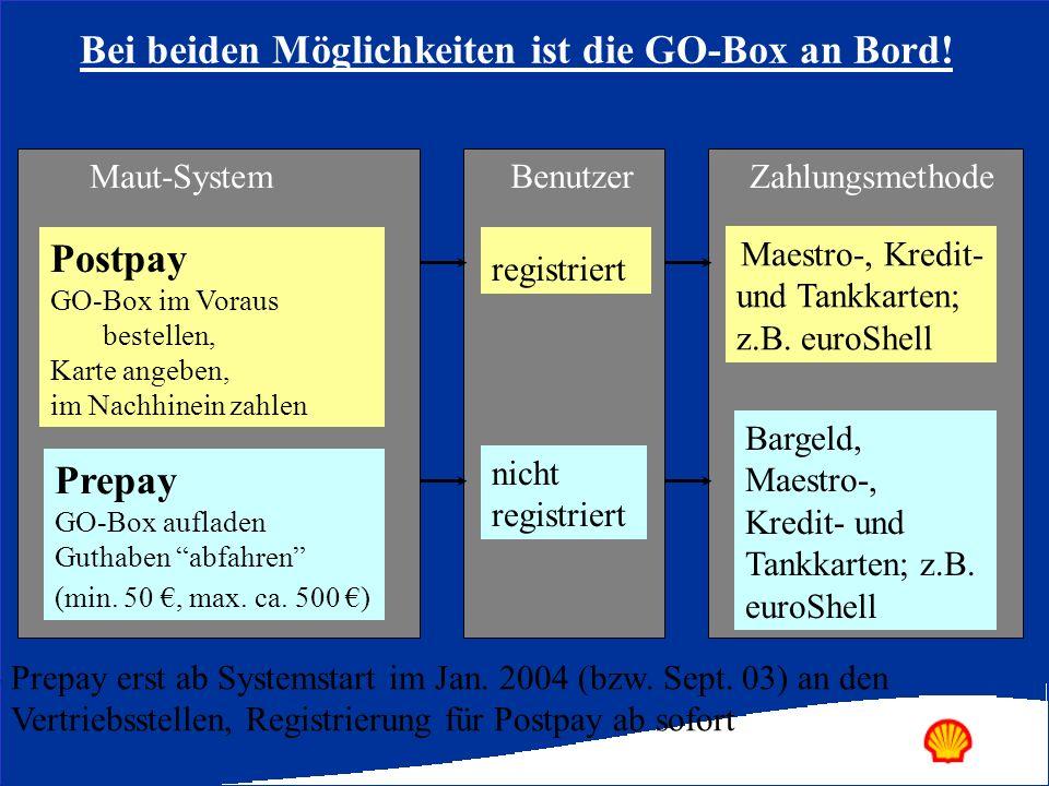 Bei beiden Möglichkeiten ist die GO-Box an Bord! Maut-System Postpay GO-Box im Voraus bestellen, Karte angeben, im Nachhinein zahlen Prepay GO-Box auf