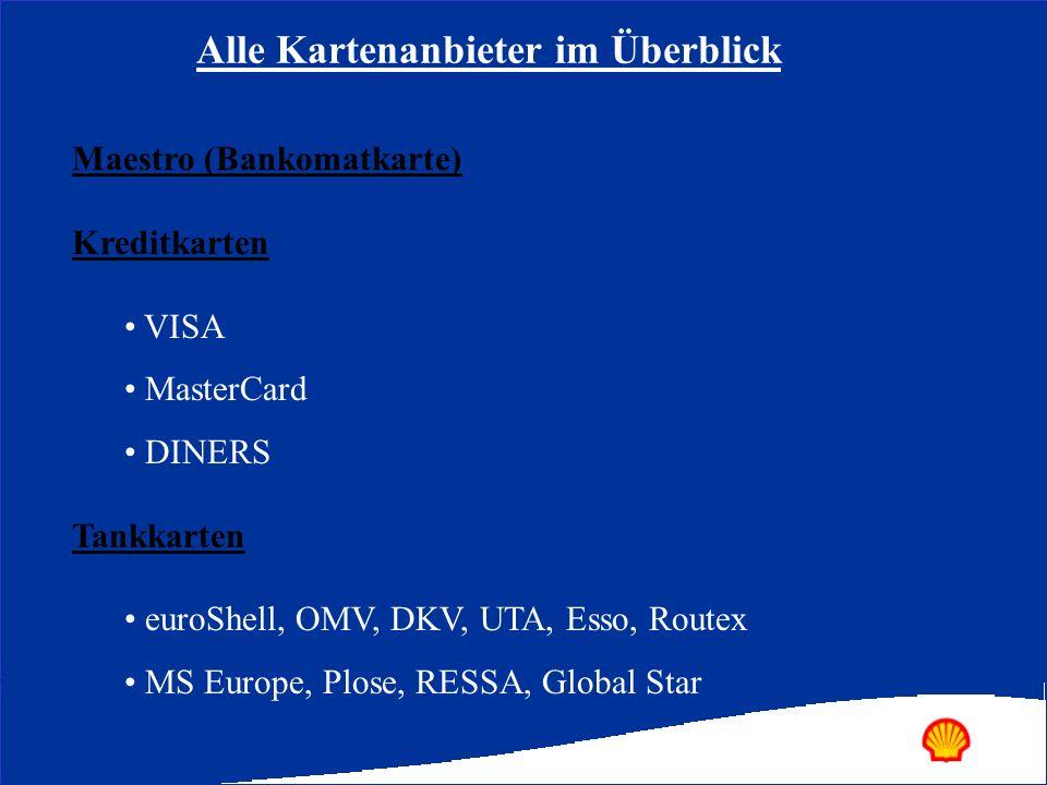 bestehender Kartenvertrag entsprechend der Bonität Besicherung in Form einer Bankgarantie Depotzahlung Bankeinzug Registrierungsdaten mit euroShell Kartennummern Voraussetzungen mit euroShell