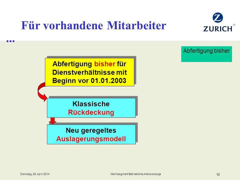 Dienstag, 29. April 2014 Marktsegment Betriebliche Altersvorsorge 10 Für vorhandene Mitarbeiter... Abfertigung bisher Neu geregeltes Auslagerungsmodel