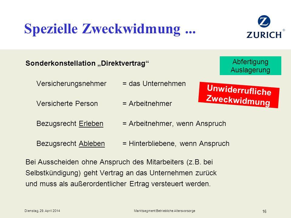 Dienstag, 29. April 2014 Marktsegment Betriebliche Altersvorsorge 16 Sonderkonstellation Direktvertrag Versicherungsnehmer= das Unternehmen Versichert