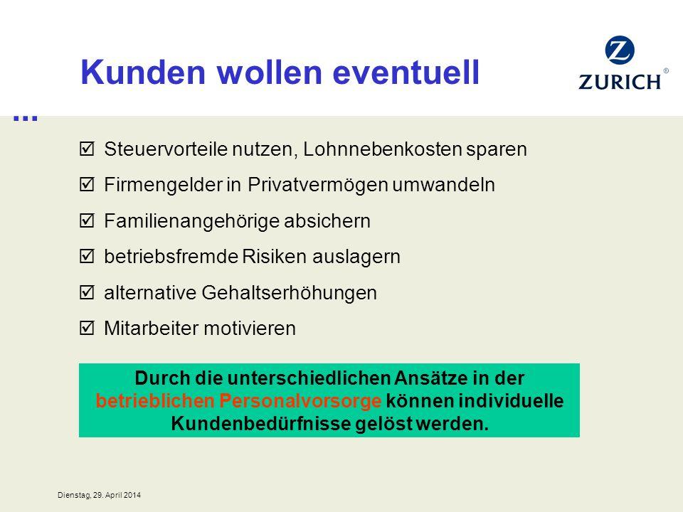 23 Für den Betrieb Für den Unternehmer Abfertigungsvorsorge Managervorsorge...
