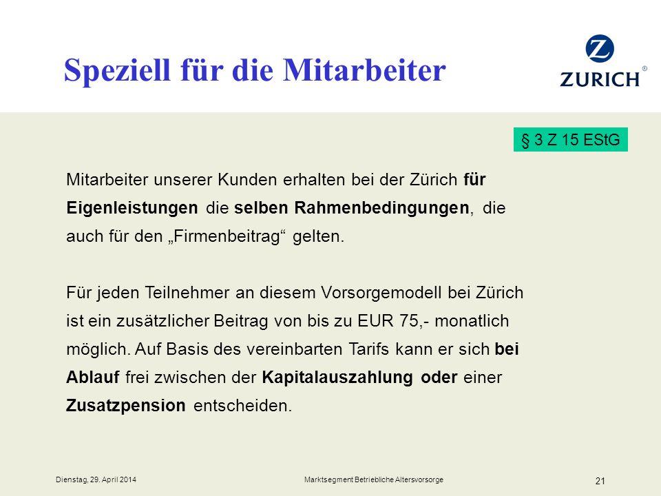 Dienstag, 29. April 2014 Marktsegment Betriebliche Altersvorsorge 21 Mitarbeiter unserer Kunden erhalten bei der Zürich für Eigenleistungen die selben