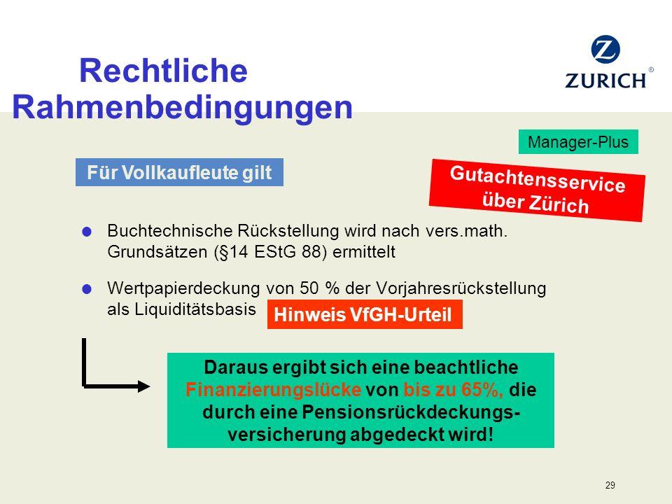 29 Buchtechnische Rückstellung wird nach vers.math. Grundsätzen (§14 EStG 88) ermittelt Wertpapierdeckung von 50 % der Vorjahresrückstellung als Liqui