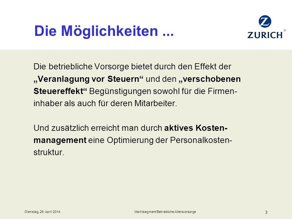 Dienstag, 29. April 2014 Marktsegment Betriebliche Altersvorsorge 3 Die betriebliche Vorsorge bietet durch den Effekt der Veranlagung vor Steuern und