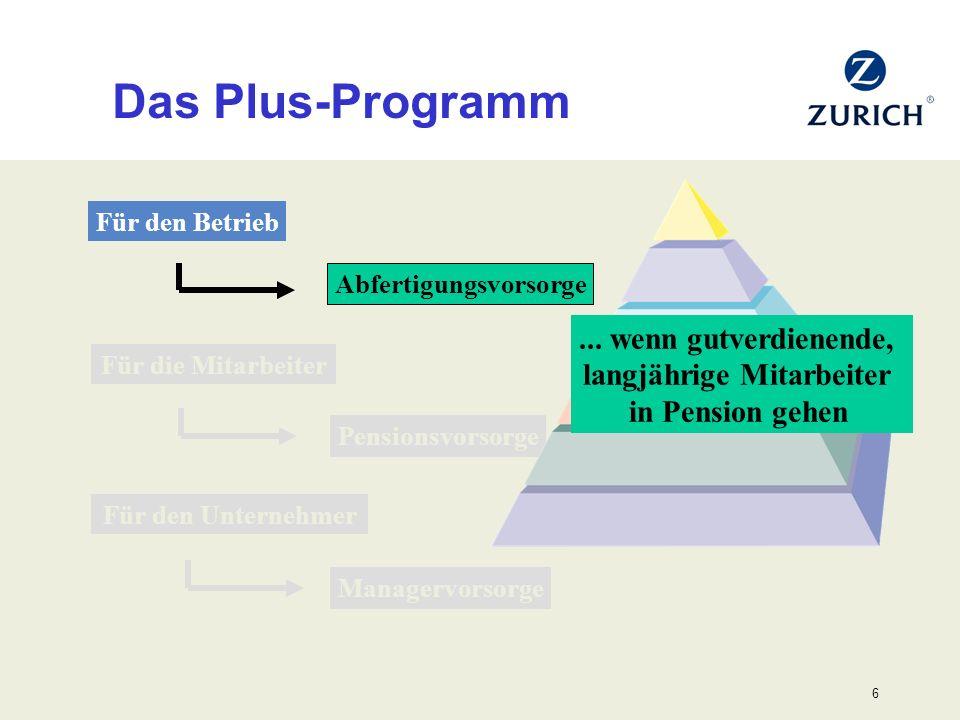 6 Das Plus-Programm Für die Mitarbeiter Für den Betrieb Für den Unternehmer Pensionsvorsorge Abfertigungsvorsorge Managervorsorge... wenn gutverdienen