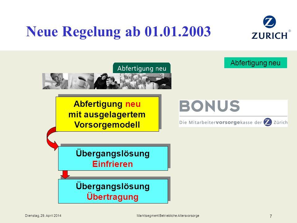 Dienstag, 29. April 2014 Marktsegment Betriebliche Altersvorsorge 7 Neue Regelung ab 01.01.2003 Abfertigung neu Übergangslösung Übertragung Übergangsl