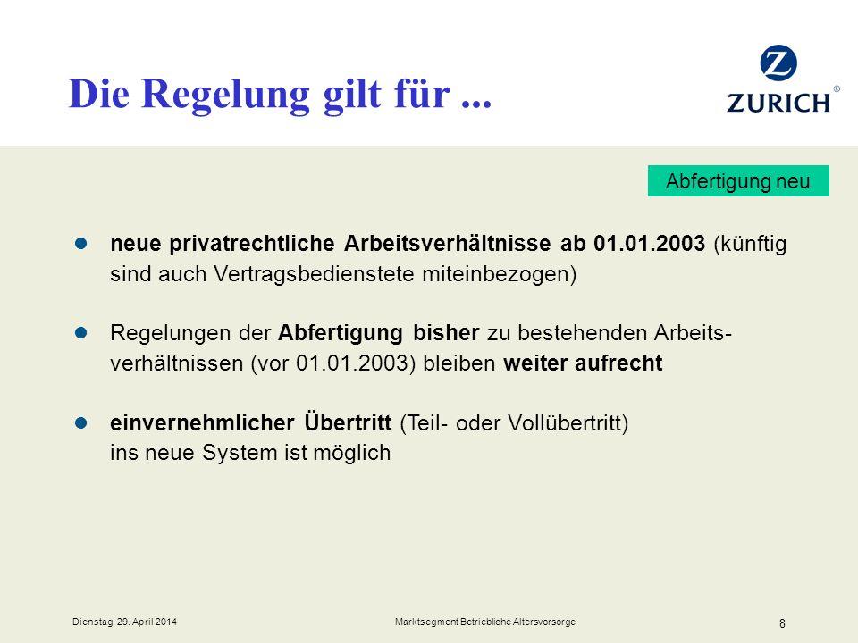 Dienstag, 29. April 2014 Marktsegment Betriebliche Altersvorsorge 8 neue privatrechtliche Arbeitsverhältnisse ab 01.01.2003 (künftig sind auch Vertrag
