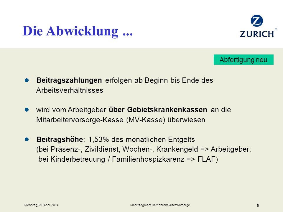 Dienstag, 29.April 2014 Marktsegment Betriebliche Altersvorsorge 10 Für vorhandene Mitarbeiter...