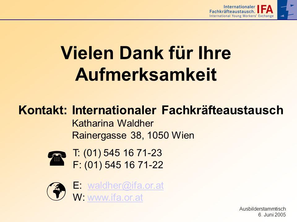 Ausbilderstammtisch 6. Juni 2005 Vielen Dank für Ihre Aufmerksamkeit Internationaler Fachkräfteaustausch Katharina Waldher Rainergasse 38, 1050 Wien K