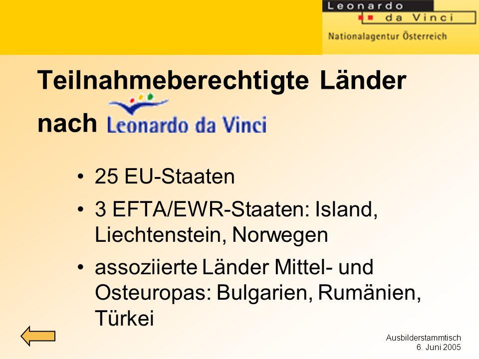 Ausbilderstammtisch 6. Juni 2005 Teilnahmeberechtigte Länder nach 25 EU-Staaten 3 EFTA/EWR-Staaten: Island, Liechtenstein, Norwegen assoziierte Länder