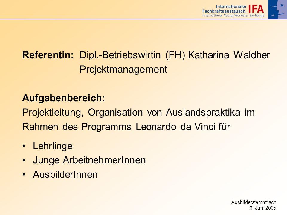 Ausbilderstammtisch 6. Juni 2005 Referentin:Dipl.-Betriebswirtin (FH) Katharina Waldher Projektmanagement Aufgabenbereich: Projektleitung, Organisatio