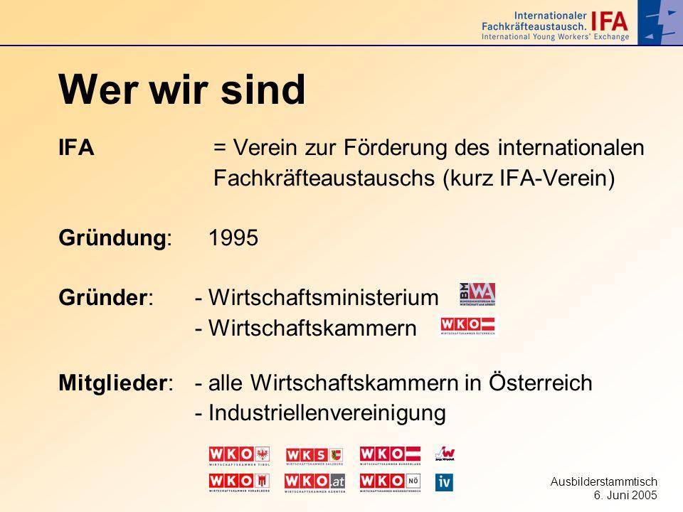 Ausbilderstammtisch 6. Juni 2005 Wer wir sind IFA = Verein zur Förderung des internationalen Fachkräfteaustauschs (kurz IFA-Verein) Gründung: 1995 Grü