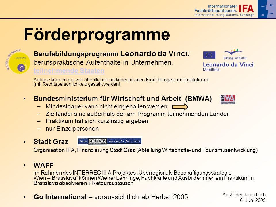 Ausbilderstammtisch 6. Juni 2005 Förderprogramme Berufsbildungsprogramm Leonardo da Vinci : berufspraktische Aufenthalte in Unternehmen, teilnehmende