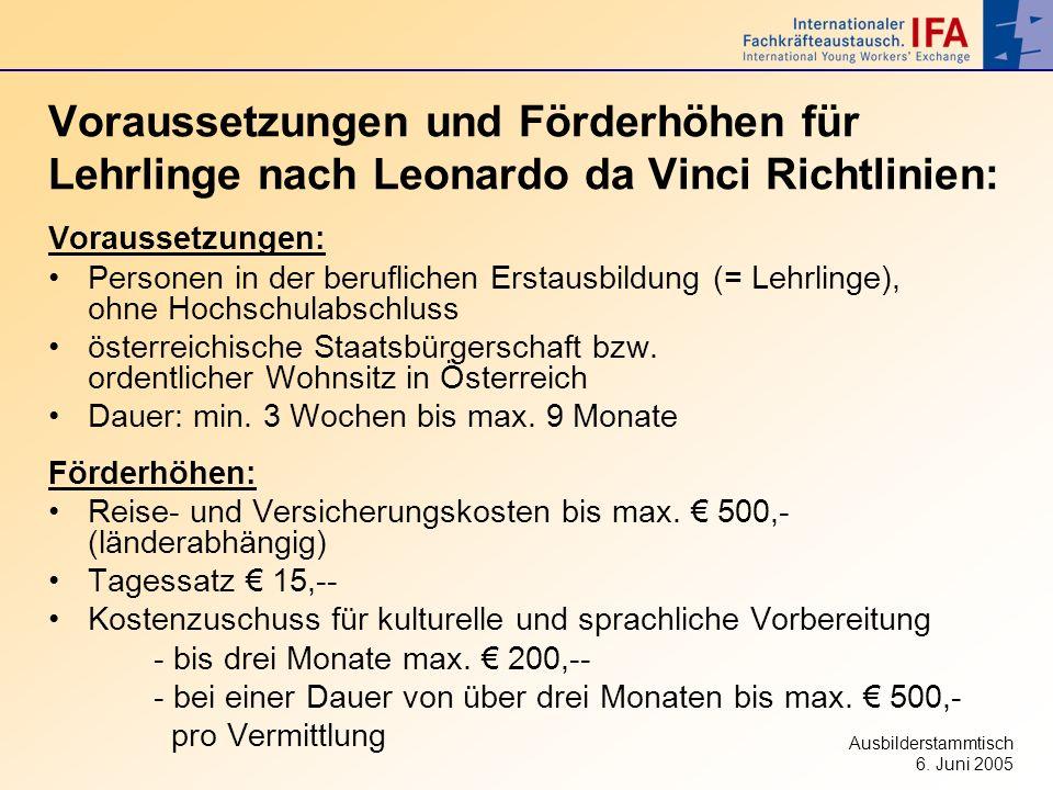 Ausbilderstammtisch 6. Juni 2005 Voraussetzungen und Förderhöhen für Lehrlinge nach Leonardo da Vinci Richtlinien: Voraussetzungen: Personen in der be