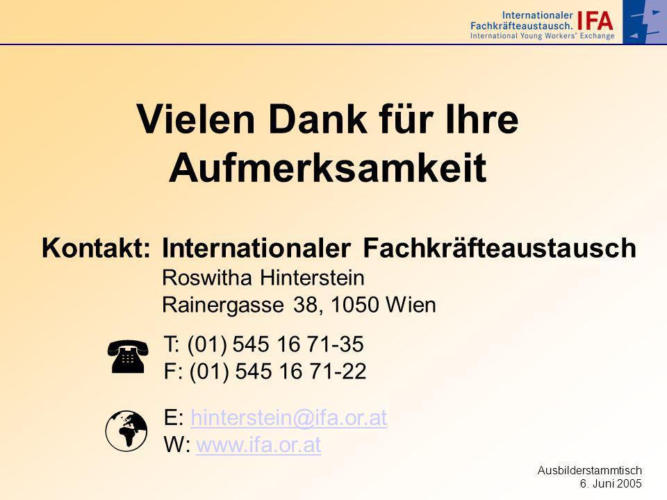Ausbilderstammtisch 6. Juni 2005 Vielen Dank für Ihre Aufmerksamkeit Internationaler Fachkräfteaustausch Roswitha Hinterstein Rainergasse 38, 1050 Wie