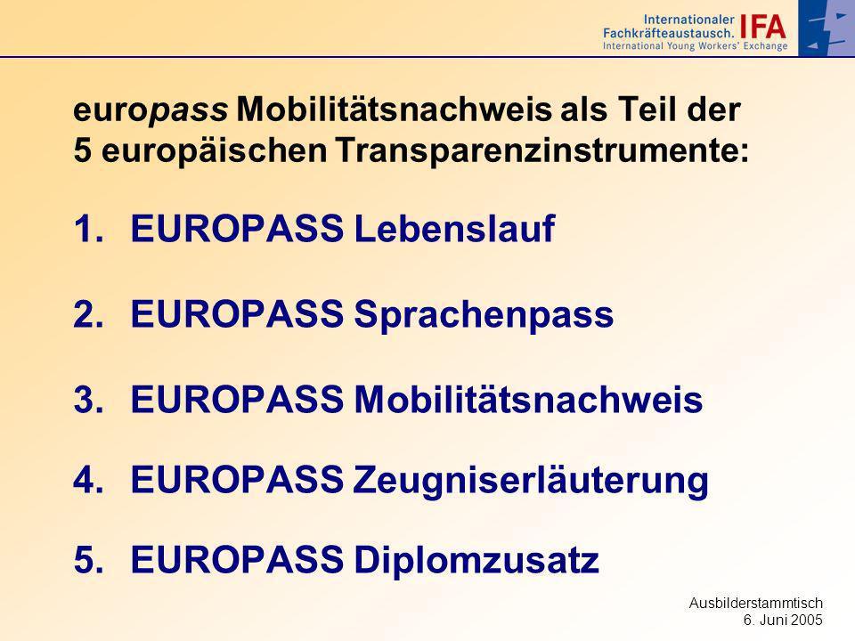 Ausbilderstammtisch 6. Juni 2005 europass Mobilitätsnachweis als Teil der 5 europäischen Transparenzinstrumente: 1.EUROPASS Lebenslauf 2.EUROPASS Spra