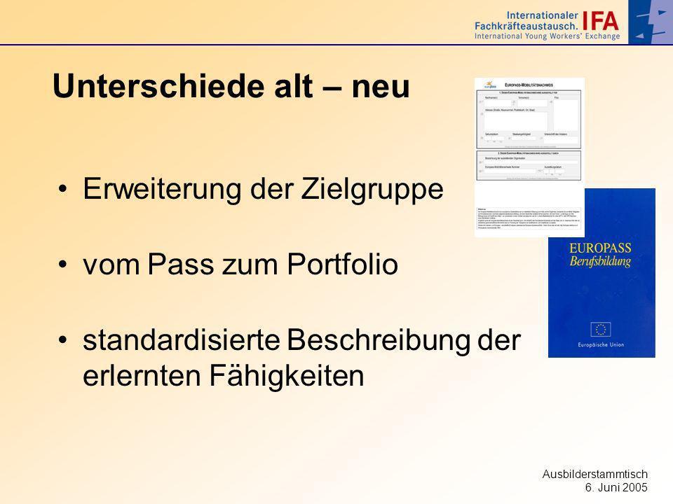 Ausbilderstammtisch 6. Juni 2005 Unterschiede alt – neu Erweiterung der Zielgruppe vom Pass zum Portfolio standardisierte Beschreibung der erlernten F