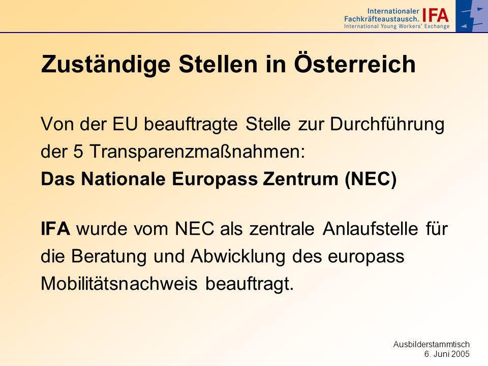 Ausbilderstammtisch 6. Juni 2005 Zuständige Stellen in Österreich Von der EU beauftragte Stelle zur Durchführung der 5 Transparenzmaßnahmen: Das Natio