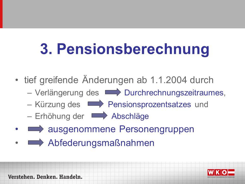 3. Pensionsberechnung tief greifende Änderungen ab 1.1.2004 durch –Verlängerung des Durchrechnungszeitraumes, –Kürzung des Pensionsprozentsatzes und –