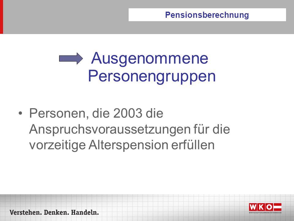 Ausgenommene Personengruppen Personen, die 2003 die Anspruchsvoraussetzungen für die vorzeitige Alterspension erfüllen Pensionsberechnung