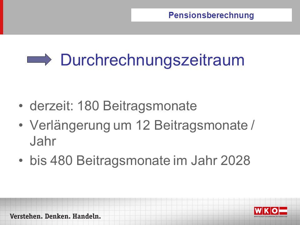 Durchrechnungszeitraum derzeit: 180 Beitragsmonate Verlängerung um 12 Beitragsmonate / Jahr bis 480 Beitragsmonate im Jahr 2028 Pensionsberechnung