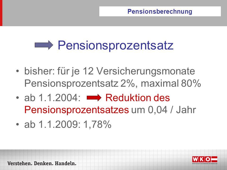 Pensionsprozentsatz bisher: für je 12 Versicherungsmonate Pensionsprozentsatz 2%, maximal 80% ab 1.1.2004: Reduktion des Pensionsprozentsatzes um 0,04