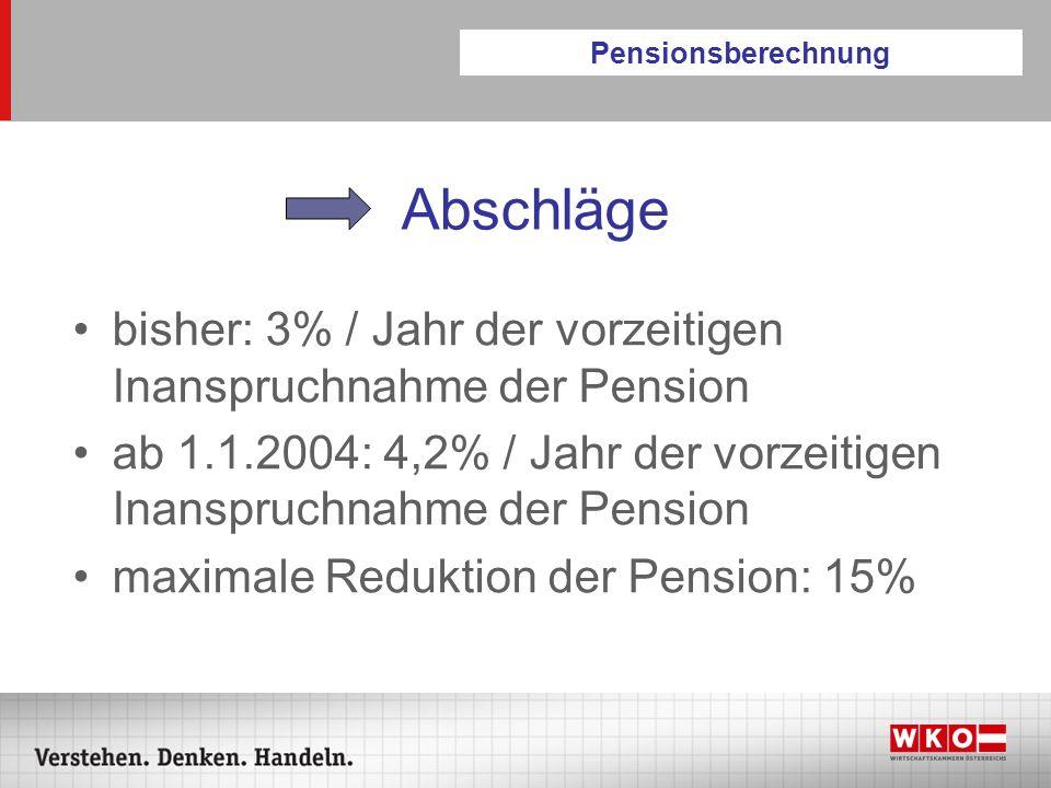 Abschläge bisher: 3% / Jahr der vorzeitigen Inanspruchnahme der Pension ab 1.1.2004: 4,2% / Jahr der vorzeitigen Inanspruchnahme der Pension maximale