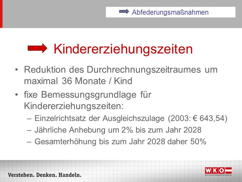 Kindererziehungszeiten Reduktion des Durchrechnungszeitraumes um maximal 36 Monate / Kind fixe Bemessungsgrundlage für Kindererziehungszeiten: –Einzel