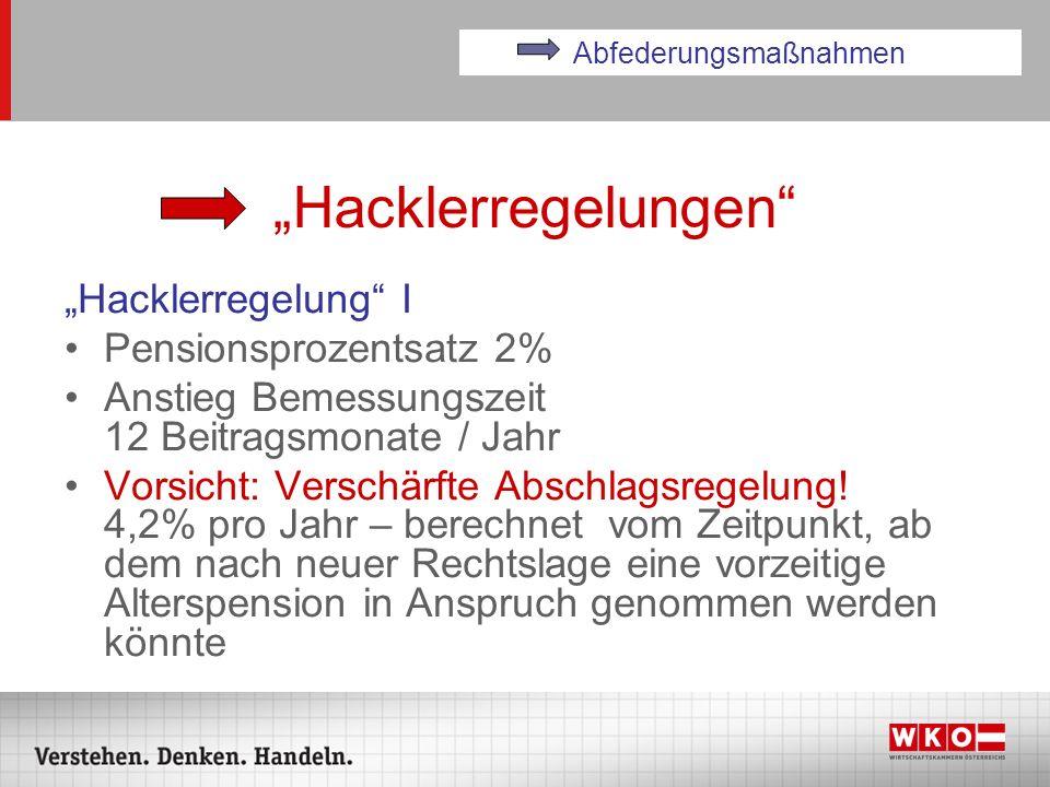 Hacklerregelungen Hacklerregelung I Pensionsprozentsatz 2% Anstieg Bemessungszeit 12 Beitragsmonate / Jahr Vorsicht: Verschärfte Abschlagsregelung! 4,