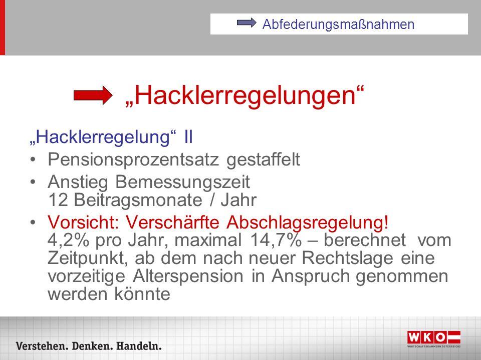 Hacklerregelungen Hacklerregelung II Pensionsprozentsatz gestaffelt Anstieg Bemessungszeit 12 Beitragsmonate / Jahr Vorsicht: Verschärfte Abschlagsreg