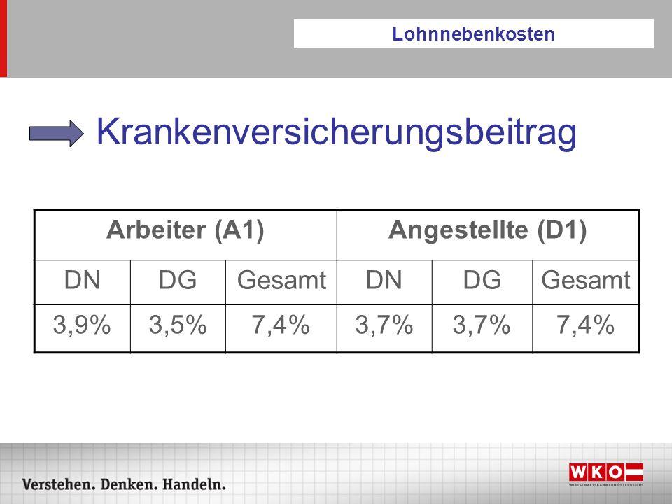 Krankenversicherungsbeitrag Arbeiter (A1)Angestellte (D1) DNDGGesamtDNDGGesamt 3,9%3,5%7,4%3,7% 7,4% Lohnnebenkosten