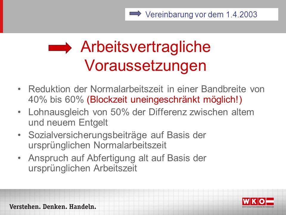 Arbeitsvertragliche Voraussetzungen Reduktion der Normalarbeitszeit in einer Bandbreite von 40% bis 60% (Blockzeit uneingeschränkt möglich!) Lohnausgl