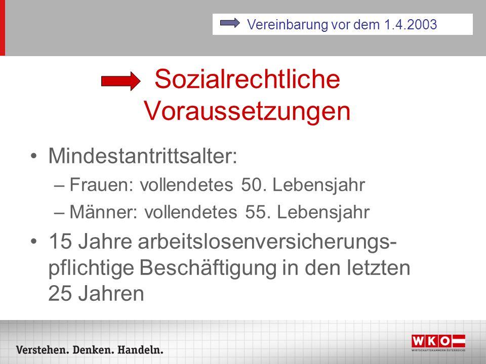 Sozialrechtliche Voraussetzungen Mindestantrittsalter: –Frauen: vollendetes 50. Lebensjahr –Männer: vollendetes 55. Lebensjahr 15 Jahre arbeitslosenve