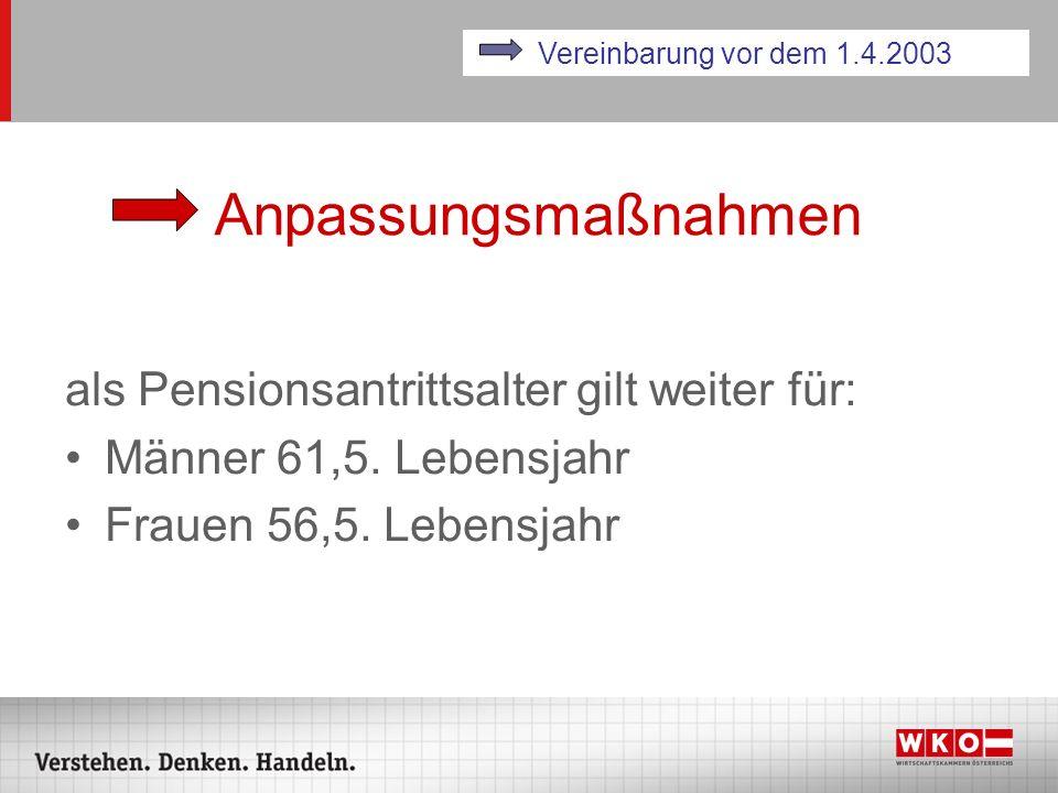 Anpassungsmaßnahmen als Pensionsantrittsalter gilt weiter für: Männer 61,5. Lebensjahr Frauen 56,5. Lebensjahr Vereinbarung vor dem 1.4.2003