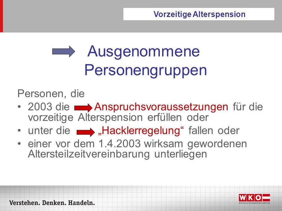 Ausgenommene Personengruppen Personen, die 2003 die Anspruchsvoraussetzungen für die vorzeitige Alterspension erfüllen oder unter die Hacklerregelung