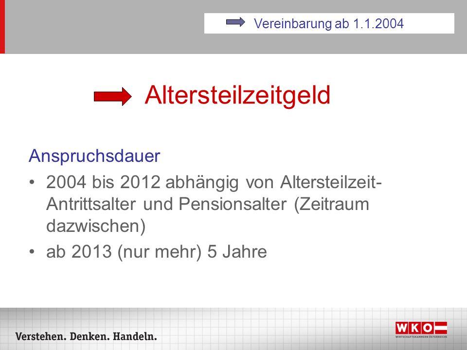 Altersteilzeitgeld Anspruchsdauer 2004 bis 2012 abhängig von Altersteilzeit- Antrittsalter und Pensionsalter (Zeitraum dazwischen) ab 2013 (nur mehr)