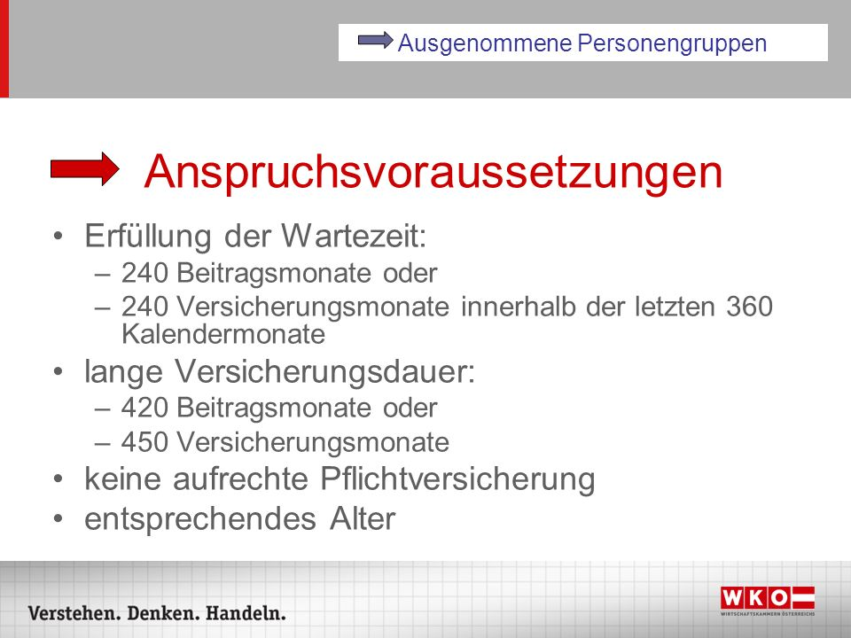 Hacklerregelung I Lange Beitragszeitregelung Pensionsantritt 60./55.