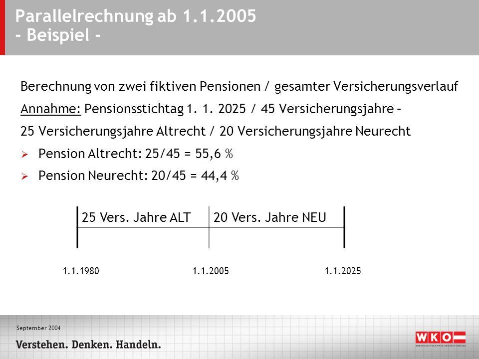 September 2004 Parallelrechnung ab 1.1.2005 - Beispiel - Berechnung von zwei fiktiven Pensionen / gesamter Versicherungsverlauf Annahme: Pensionsstichtag 1.