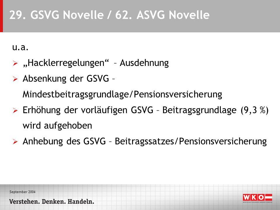 September 2004 29. GSVG Novelle / 62. ASVG Novelle u.a. Hacklerregelungen – Ausdehnung Absenkung der GSVG – Mindestbeitragsgrundlage/Pensionsversicher