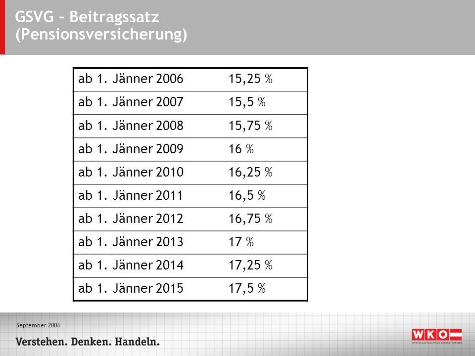September 2004 GSVG – Beitragssatz (Pensionsversicherung) ab 1.