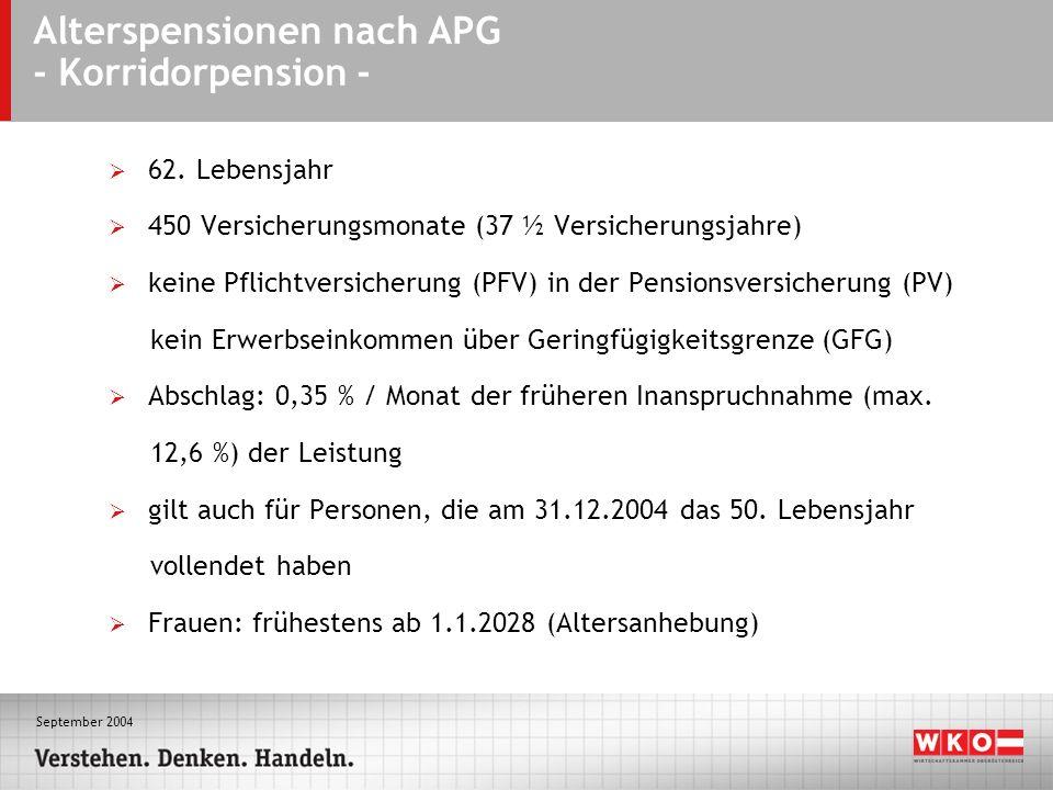 September 2004 Alterspensionen nach APG - Korridorpension - 62. Lebensjahr 450 Versicherungsmonate (37 ½ Versicherungsjahre) keine Pflichtversicherung