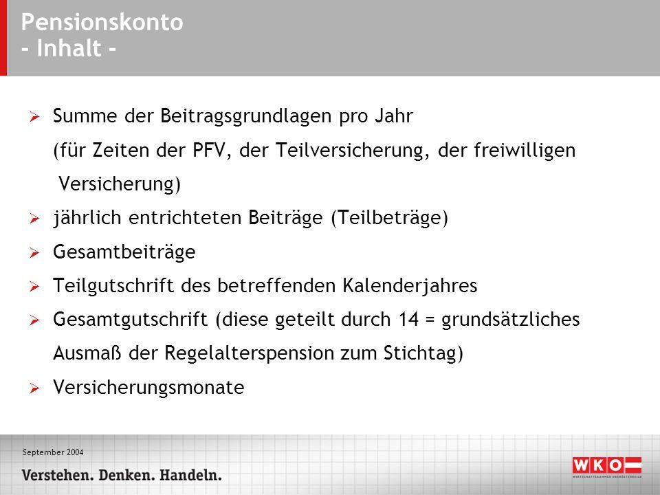 September 2004 Pensionskonto - Kontomitteilung - geplant ab 1.