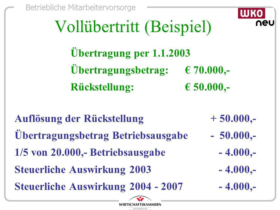 Betriebliche Mitarbeitervorsorge Vollübertritt (Beispiel) Übertragung per 1.1.2003 Übertragungsbetrag: 70.000,- Rückstellung: 50.000,- Auflösung der R