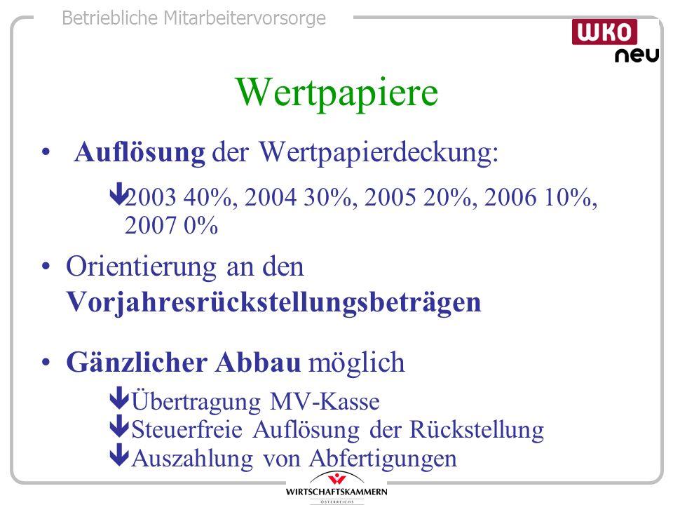 Betriebliche Mitarbeitervorsorge Wertpapiere Auflösung der Wertpapierdeckung: ê2003 40%, 2004 30%, 2005 20%, 2006 10%, 2007 0% Orientierung an den Vor