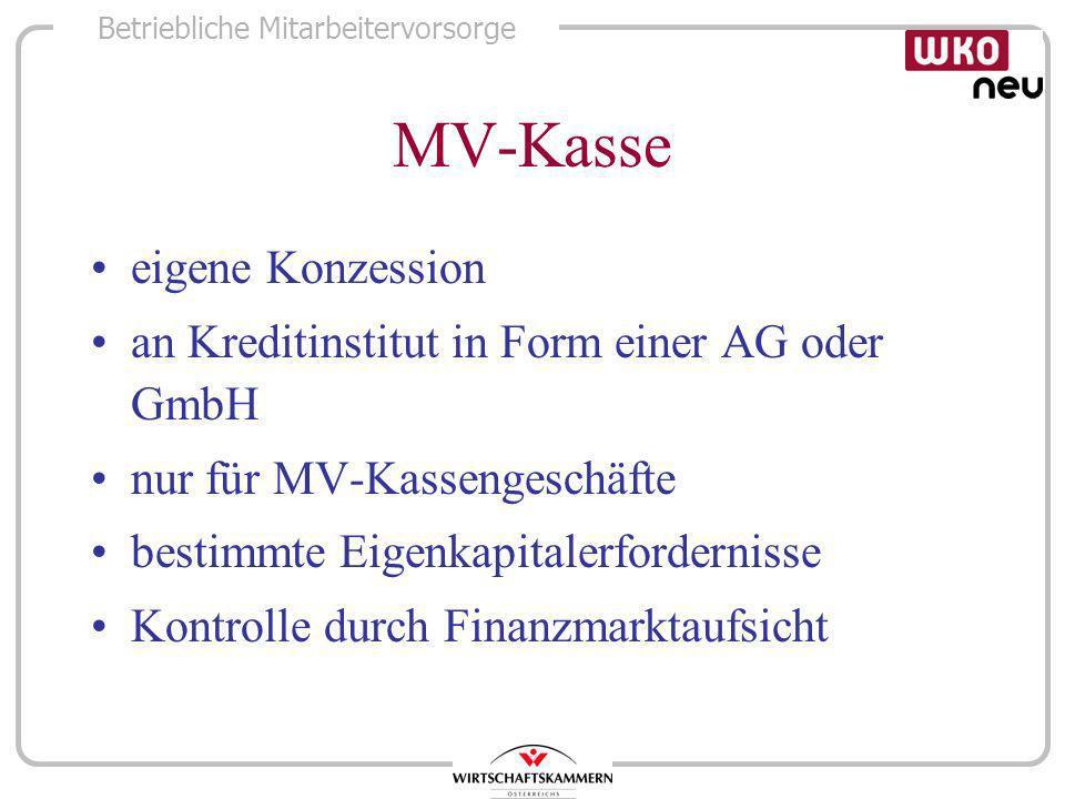 Betriebliche Mitarbeitervorsorge MV-Kasse eigene Konzession an Kreditinstitut in Form einer AG oder GmbH nur für MV-Kassengeschäfte bestimmte Eigenkap