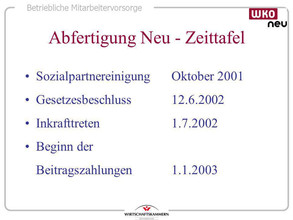 Betriebliche Mitarbeitervorsorge Abfertigung Neu - Zeittafel Sozialpartnereinigung Oktober 2001 Gesetzesbeschluss 12.6.2002 Inkrafttreten 1.7.2002 Beg