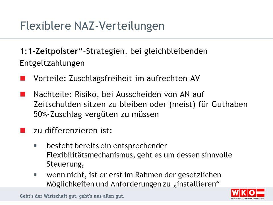 Flexiblere NAZ-Verteilungen 1:1-Zeitpolster–Strategien, bei gleichbleibenden Entgeltzahlungen Vorteile: Zuschlagsfreiheit im aufrechten AV Nachteile:
