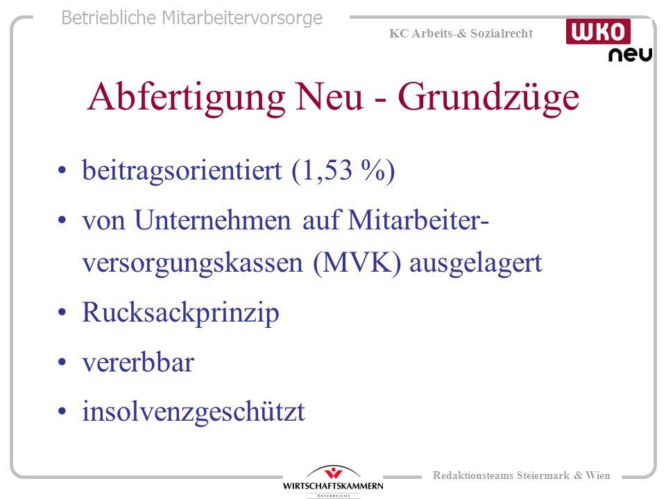 Betriebliche Mitarbeitervorsorge KC Arbeits-& Sozialrecht Redaktionsteams Steiermark & Wien Abfertigung Neu - Grundzüge beitragsorientiert (1,53 %) von Unternehmen auf Mitarbeiter- versorgungskassen (MVK) ausgelagert Rucksackprinzip vererbbar insolvenzgeschützt