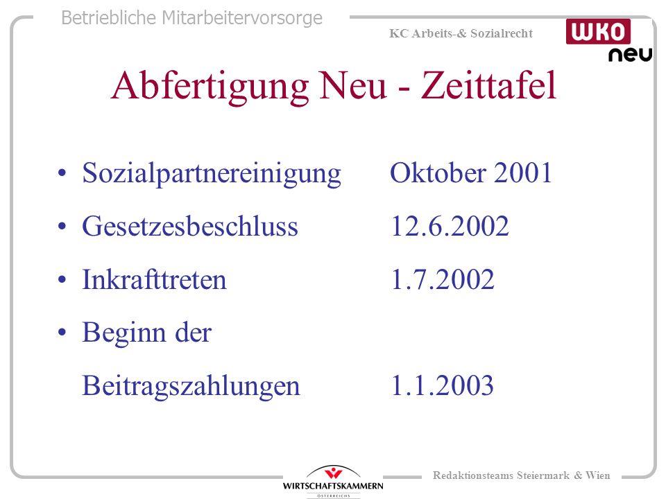 Betriebliche Mitarbeitervorsorge KC Arbeits-& Sozialrecht Redaktionsteams Steiermark & Wien Abfertigung Neu - Zeittafel Sozialpartnereinigung Oktober 2001 Gesetzesbeschluss 12.6.2002 Inkrafttreten 1.7.2002 Beginn der Beitragszahlungen 1.1.2003
