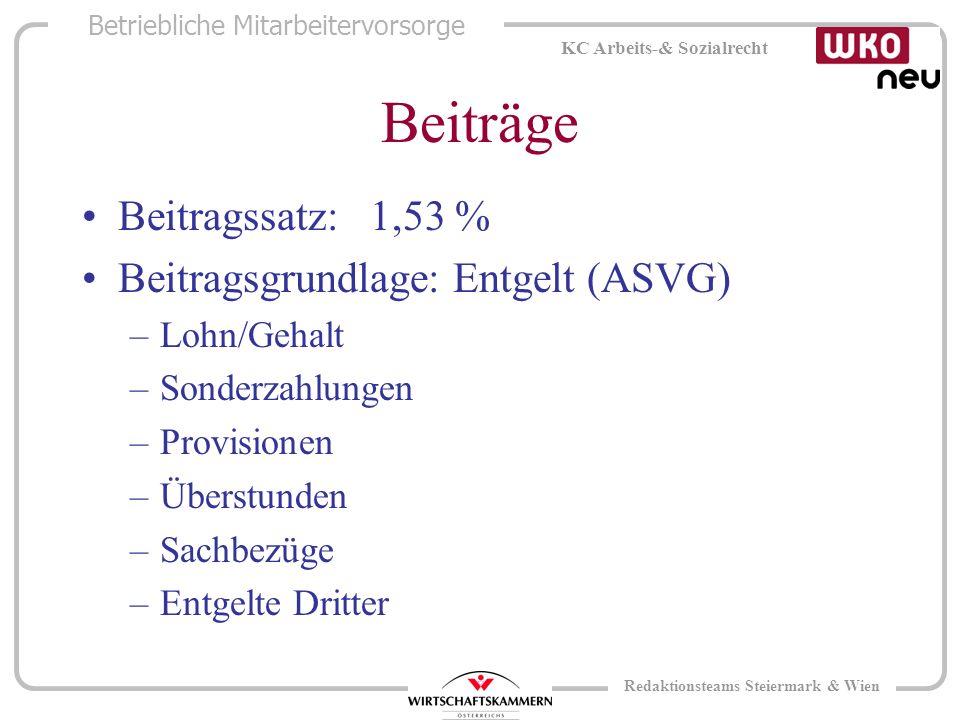 Betriebliche Mitarbeitervorsorge KC Arbeits-& Sozialrecht Redaktionsteams Steiermark & Wien Beiträge für entgeltfreie Zeiten Präsenz-/Zivildienst Wochengeld Krankengeld 1,53 % von 435,90 1,53 % vom Letztbezug 1,53 % vom halben Letztbezug
